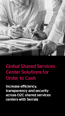Content Gallery Global Shared Services